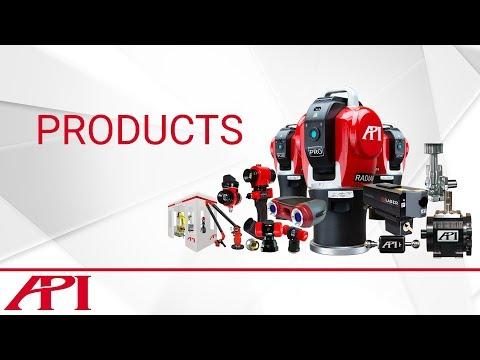 API Product Line