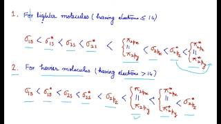 Filling of Molecular Orbital and Bond Order, Molecular Order, Bond Order, Theory of Bonding