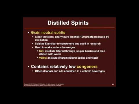 Drugs and Human Behavior - Lecture 9