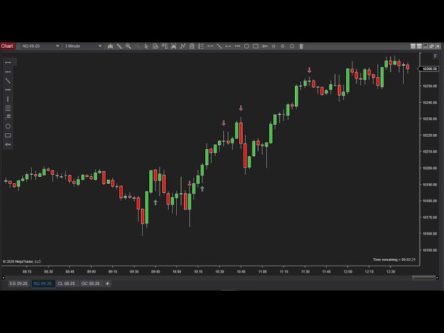 062320 -- Daily Market Review ES CL NQ - Live Futures Trading Call Room