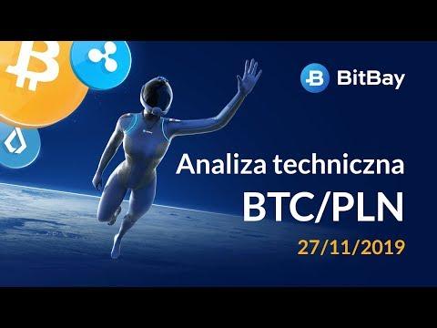 Analiza Techniczna Bitcoin - BTC/PLN Na 27/11/2019 - BitBay