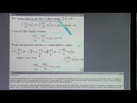 Classical Plate Theory.  Lecture 15, Part A.