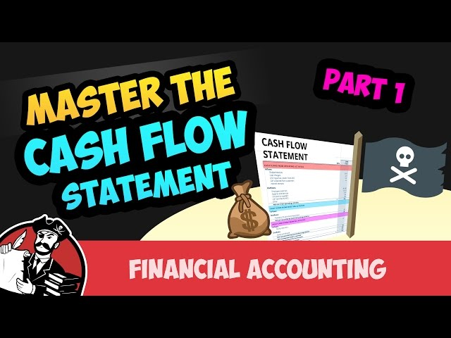 Prepare a Cash Flow Statement using Indirect Method: Part 1 (Financial Accounting Tutorial #65)