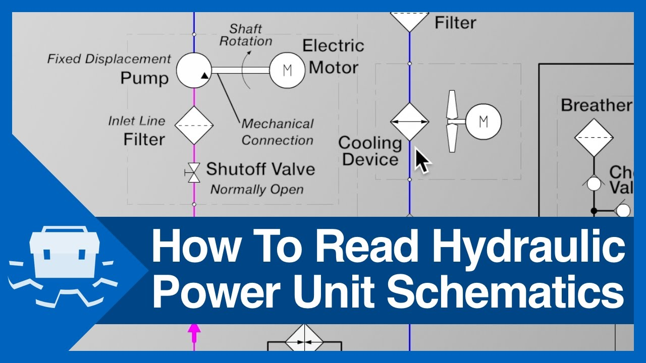 how to read hydraulic power unit schematics youtube wiring diagram a320 hydaulic pump the schematic symbols the students [ 1280 x 720 Pixel ]