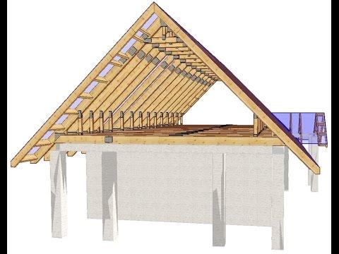 Как правильно построить двухскатную крышу дома своими руками