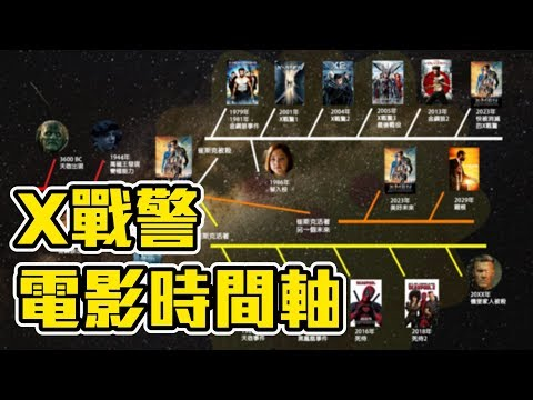 漫威X戰警電影時間軸-「死侍&黑鳳凰在同個宇宙」|電影影評