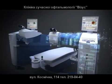 Лазерная коррекция зрения: цены, консультация врача в