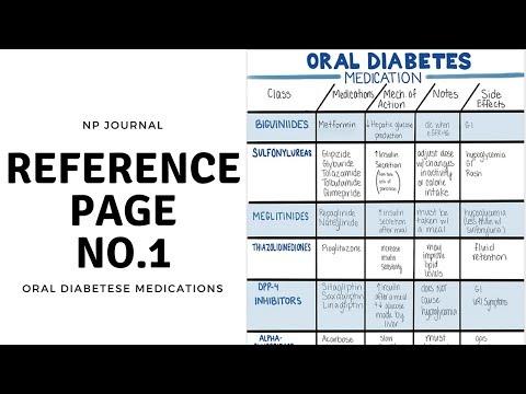 ORAL DIABETES MEDICATION COMPARISON CHART | NP Journal |  No.1