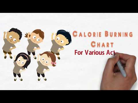 Calorie Burning Chart for different activities | Be Healthy | Being Health Conscious