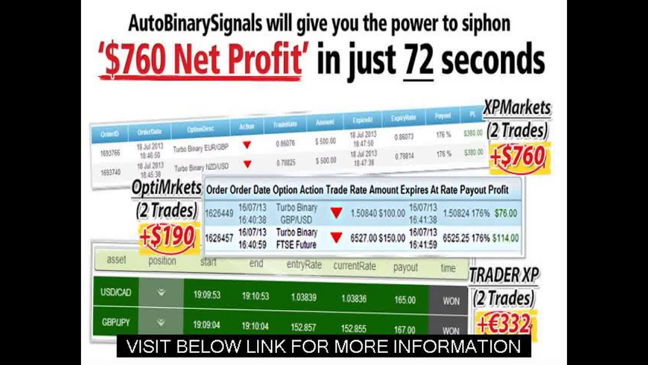Binary options success story kenya
