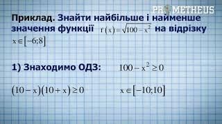 ЗНО Математика ( Алгебра ) Найбільші та найменші значення функції на відрізку