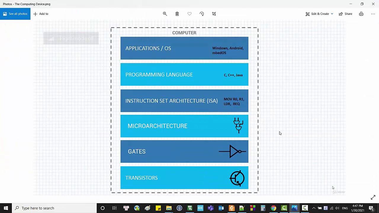 [Lập Trình ARM Assembly] Bài 2: Tạo Project Trên Keil C Bằng Assembly