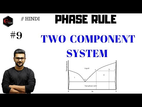 TWO COMPONENT SYSTEM - PHASE DIAGRAM -9 || PHASE RULE