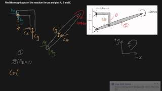 Basic statics problem finding reactions of pin supports