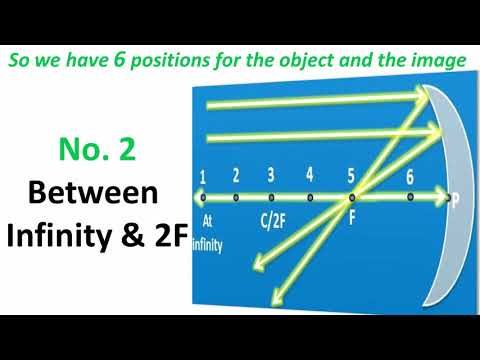 learn in 2 minute! physics tricks: light - position of object and image
