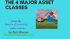 The 4 Major Asset Classes - A Review of Historical Performance