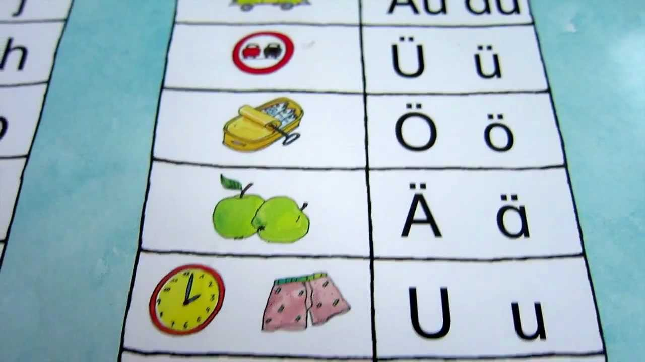 ABC Anlaut RAP/ ABC Lied/Reim ( Tabellen Rap ) Grundschule Konfetti ...