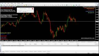 Forex News , GBP , Services PMI 03.06.2015