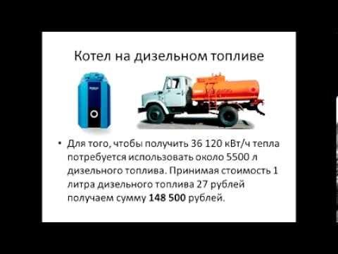 26 дек 2014. Http://www. Teplowoda. Ru/ как выбрать дизельный котел на период, когда газ еще не подключен. Как избежать типичной ошибки при.