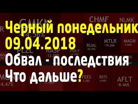 Черный понедельник. Обвал российского рынка 09.04.2018. Обзор FORTS. [TradersGroup]