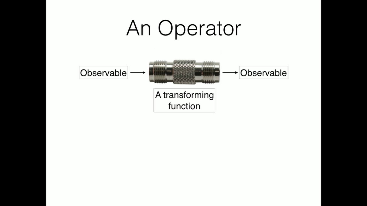 Reactive programming in Angular by Yakov Fain