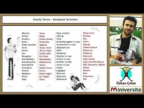 9. Family Terms - Akrabalık Terimleri 2017