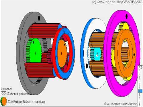 Planetary Gear Set >> 9-Gang-Automatikgetriebe-Lepelletier-Ravigneaux-Satz.avi - YouTube