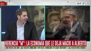 Análisis político económico  4/12/2019