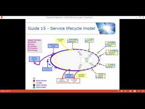 CEN-CENELEC 10-10 webinar: Standardization for services