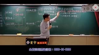 土地政策與土地利用_陳翰基(首宇文化)