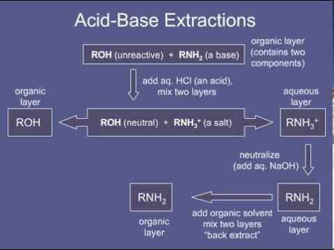 6 Acid Base Extractions Mov Youtube