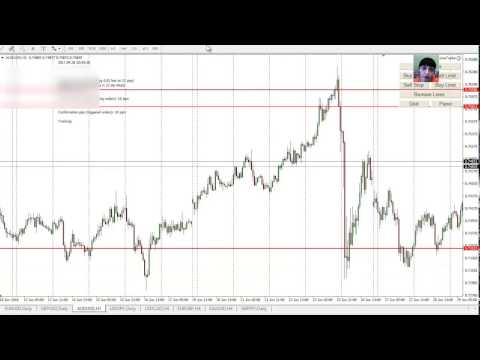Forex Trading, My Results in April, Forecast 01 - 05 May