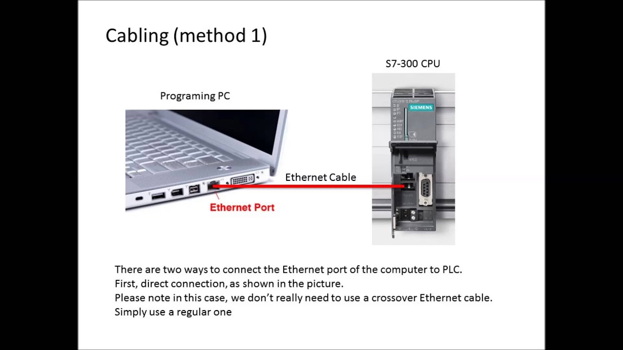 Access To Siemens S7 300 Plc Via Ethernet Network Part 1