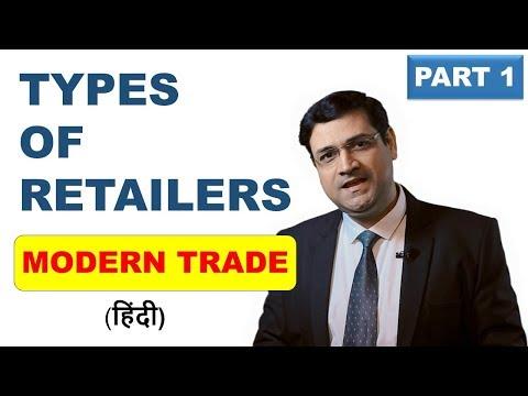 Types Of Retailers In FMCG Industry | Modern Trade Stores | Types Of Retail Stores | Retail Outlets