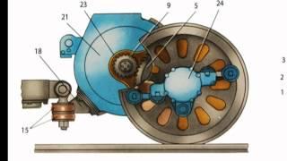 Механическая часть электровозов. Часть 3(Данный фильм был подготовлен для демонстрации учащимся по профессии
