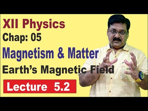 NCERT XII Physics Chap-5.2-Mag  dipole Energy & Earths's mag  field Magnetism & Matter