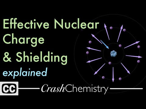 Effective Nuclear Charge, Shielding effect, & Periodic Properties Tutorial; Crash Chemistry Academy