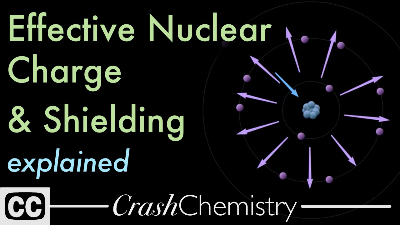 Effective nuclear charge shielding effect periodic properties effective nuclear charge shielding effect periodic properties tutorial crash chemistry academy youtube urtaz Images
