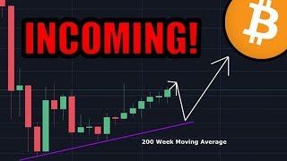 Bitcoin Market Analysis Shows Break Down Imminent! Keep An On Eye On This! & Other News!