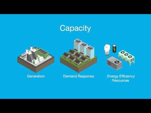 Electric Market Connection (EMC) Capacity Rewards Program
