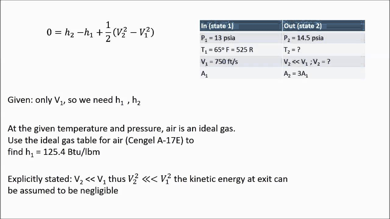 Exit velocity and temperature of air from a diffuser  YouTube