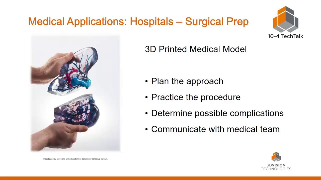 what is 3d printing used for in medicine