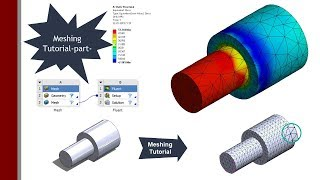 Ansys Meshing   -What is Meshing & Ansys Meshing GUI Introduction