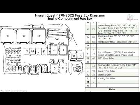 nissan quest 1998 2002 fuse box diagrams youtube nissan quest 1998 2002 fuse box