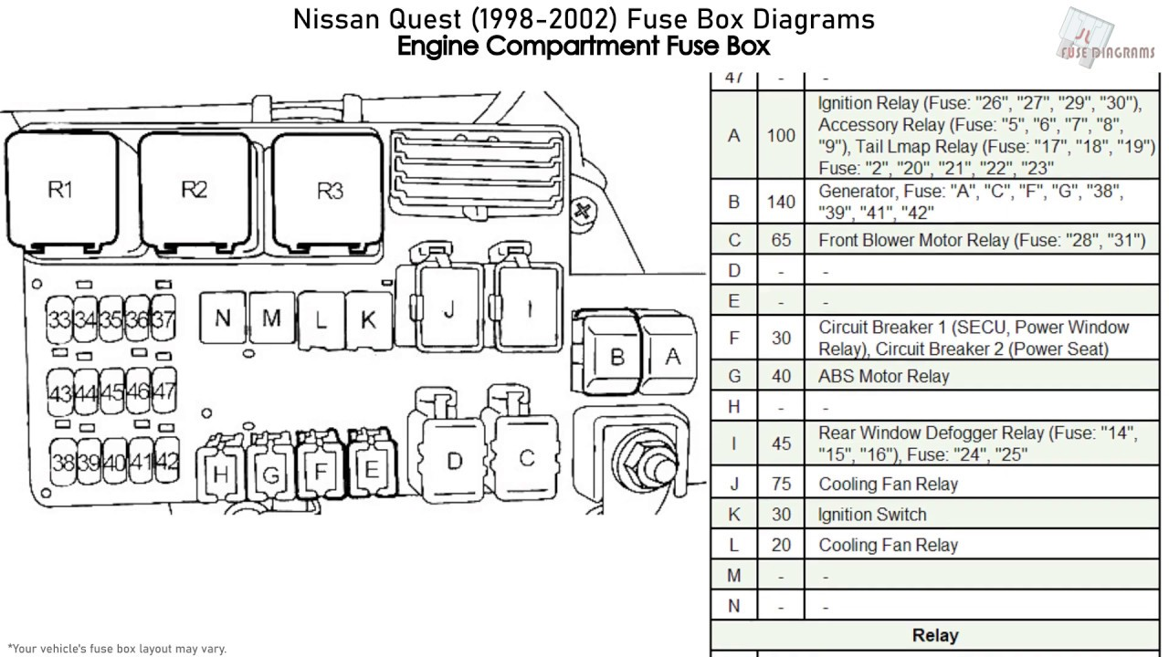 Nissan Quest  1998-2002  Fuse Box Diagrams