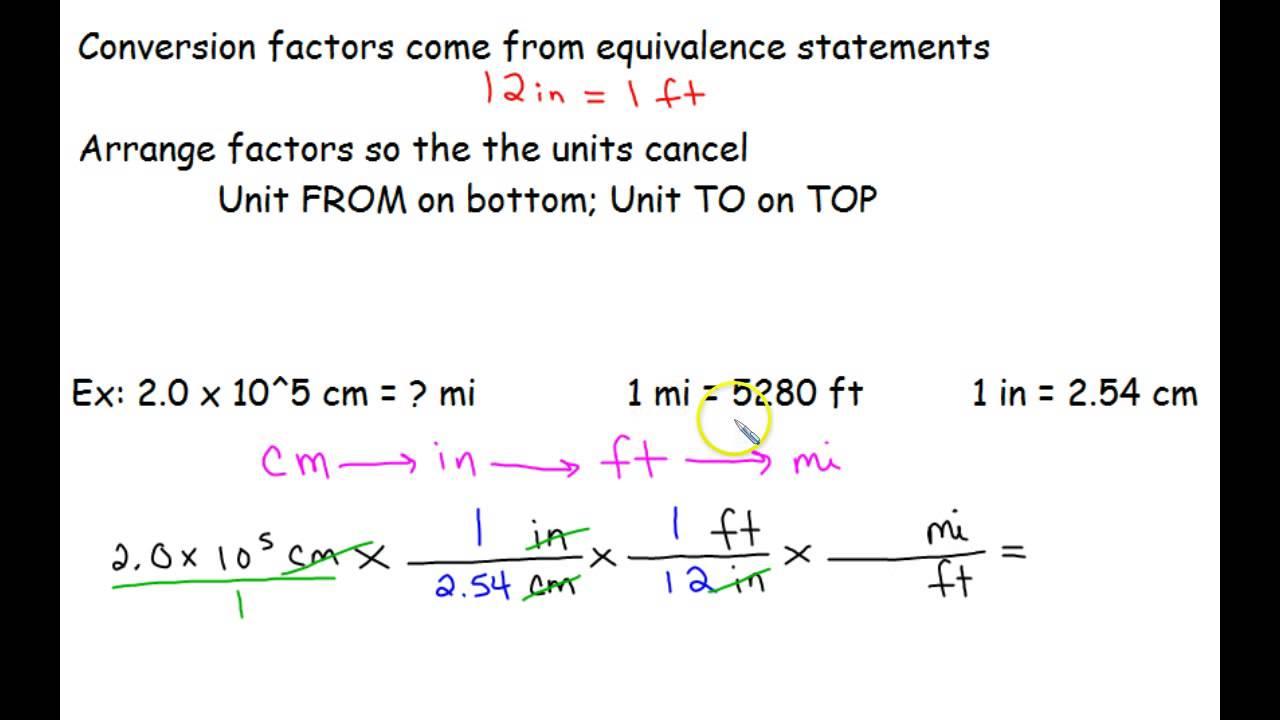 Worksheet Conversion Between Units Of Measurement dimensional analysis converting between non metric imperial units