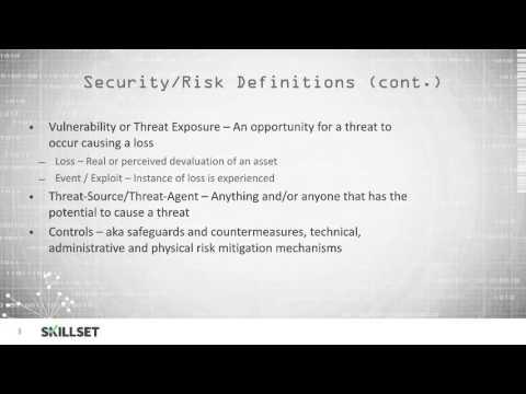 Risk Definitions Cissp Free By Skillset Com