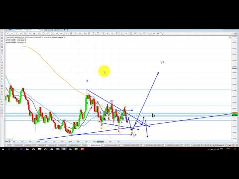 Elliott Wave Analysis of Gold, GLD & Silver, as of 23rd September 2017