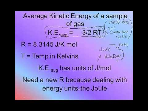 AP KMT, Kinetic Energy and Root Mean Square Velocity