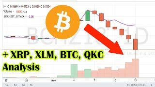 Bitcoin Cash crashing on BITMEX! Here's Why. XRP, XLM, QKC BTC price analysis.